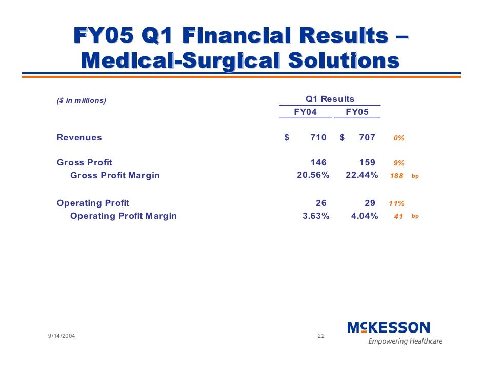 FY05 Q1 Financial Results –         Medical-Surgical Solutions                                     Q1 Results   ($ in mill...