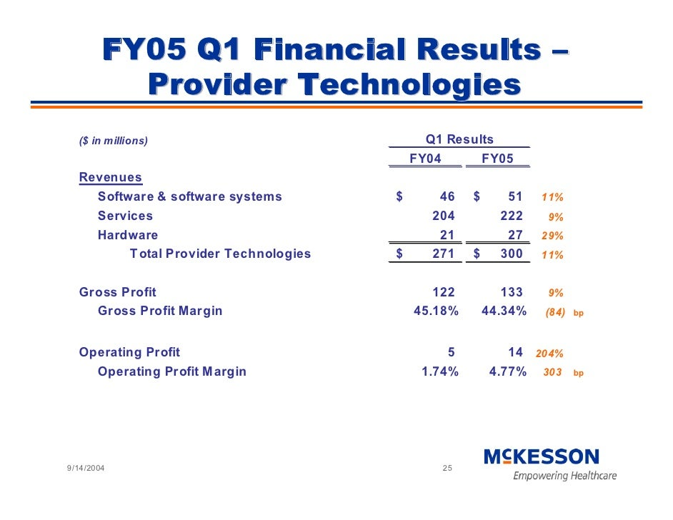 FY05 Q1 Financial Results –           Provider Technologies                                               Q1 Results   ($ ...