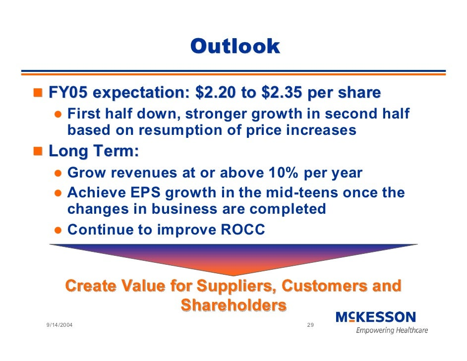 Outlook  FY05 expectation: $2.20 to $2.35 per share        First half down, stronger growth in second half        based on...