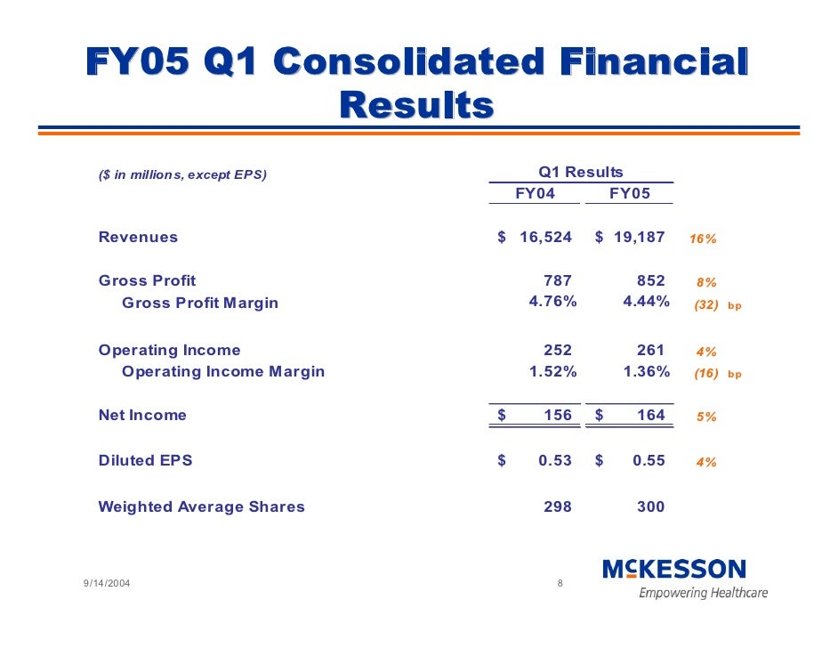 FY05 Q1 Consolidated Financial           Results                                       Q1 Results   ($ in millions, except...