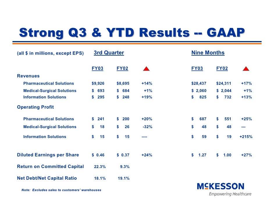 Strong Q3 & YTD Results -- GAAP                                           3rd Quarter                  Nine Months (all $ ...