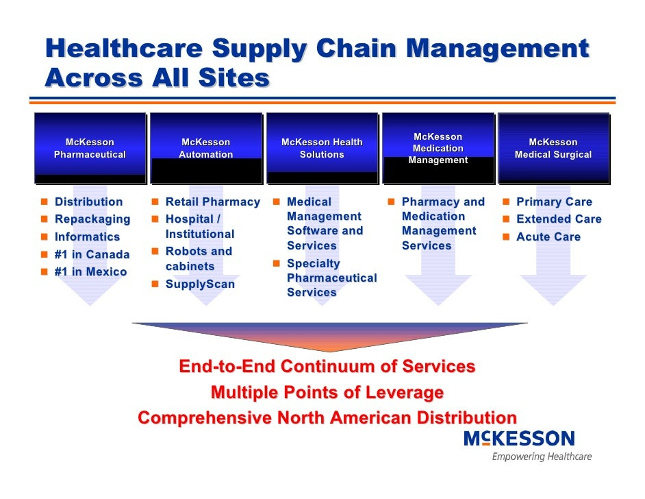 Healthcare Supply Chain Management Across All Sites                                                           McKesson    ...