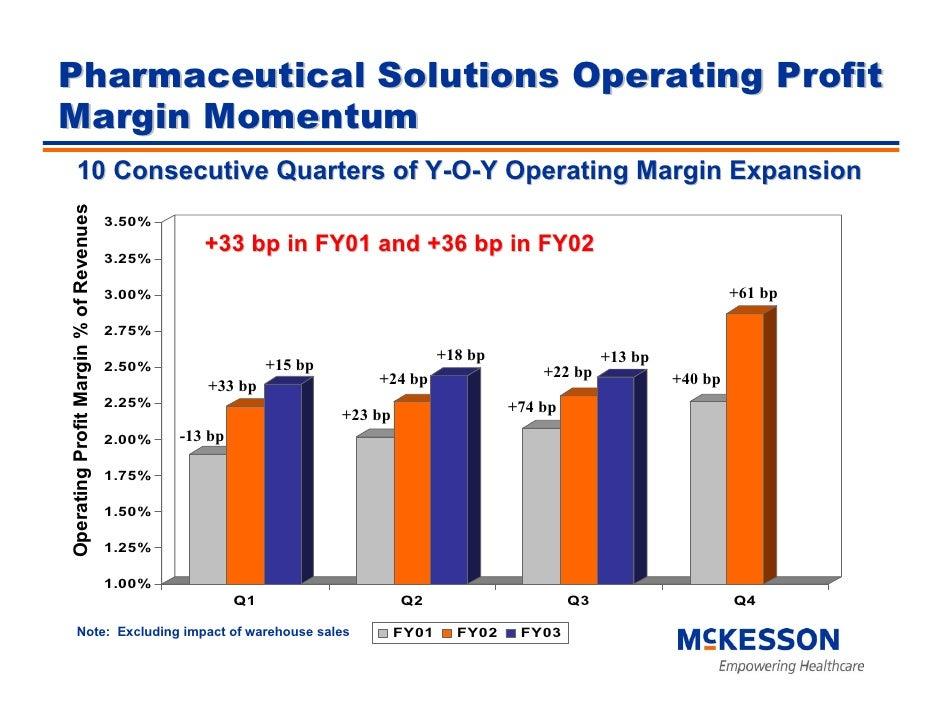 Pharmaceutical Solutions Operating Profit Margin Momentum             10 Consecutive Quarters of Y-O-Y Operating Margin Ex...