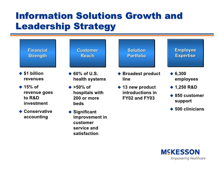 Information Solutions Growth and Leadership Strategy                                                      Employee    Fina...