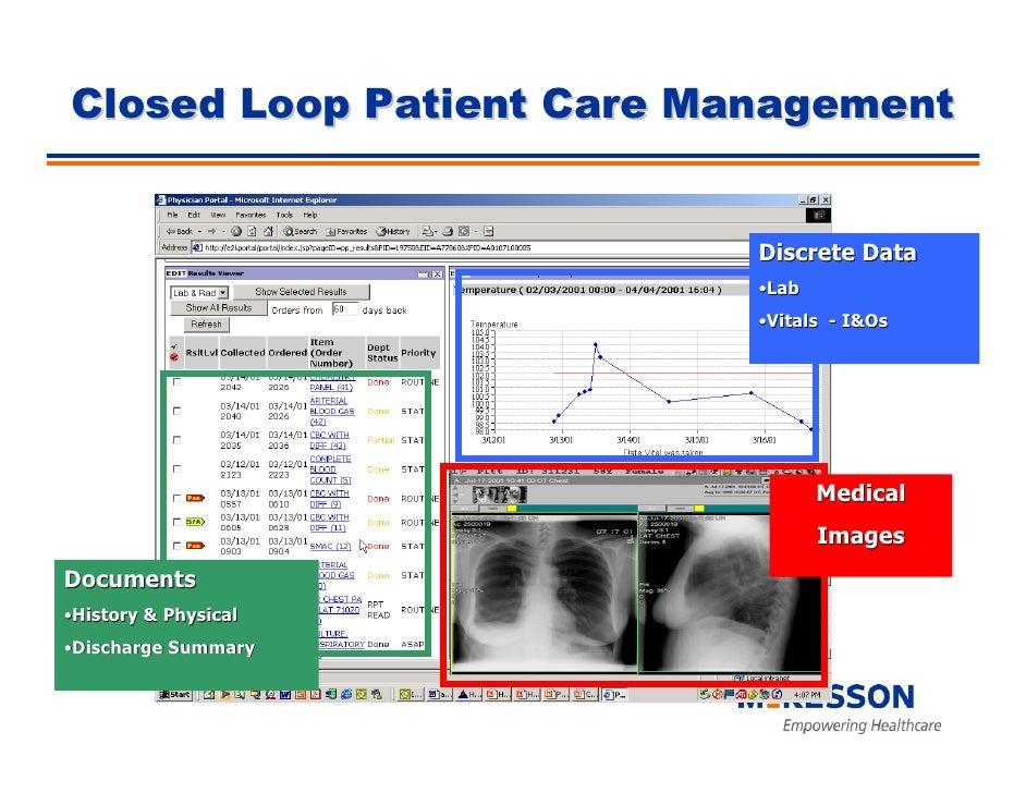Closed Loop Patient Care Management                              Discrete Data                            •Lab            ...