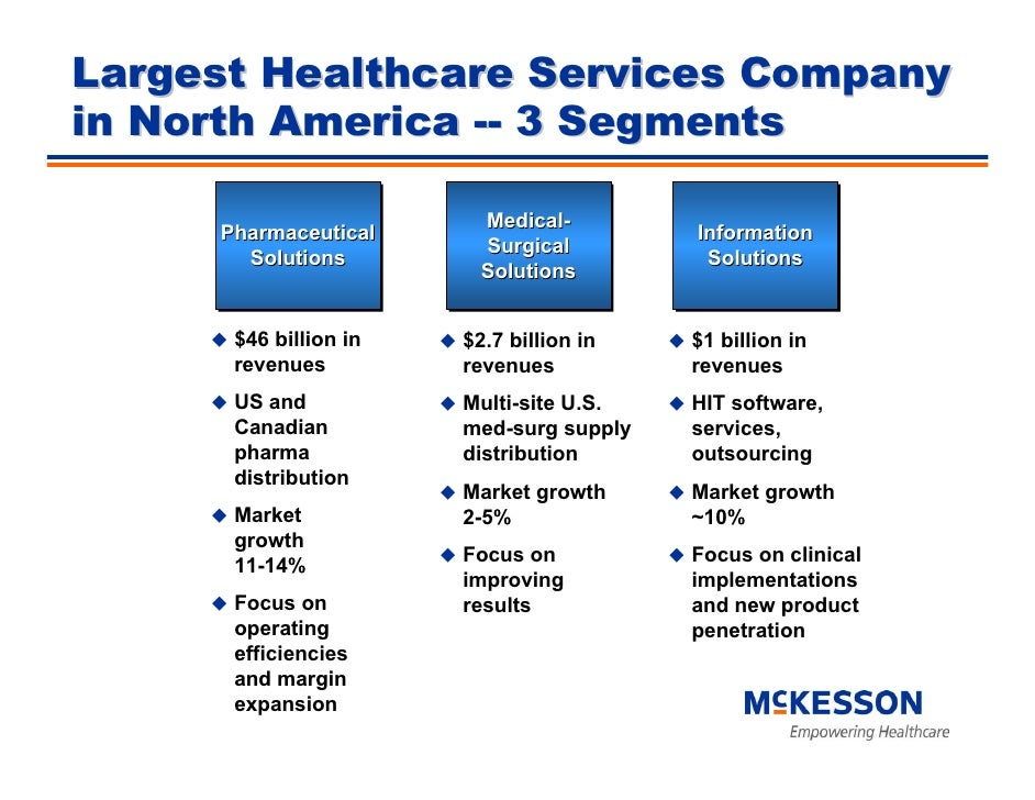 Largest Healthcare Services Company in North America -- 3 Segments                           Medical-                     ...