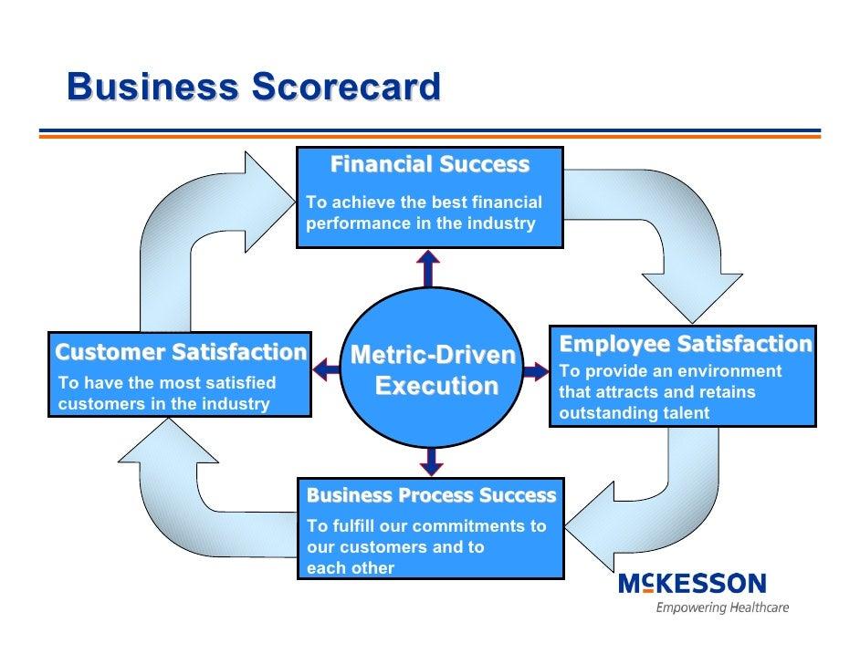 Business Scorecard                                Financial Success                              To achieve the best finan...