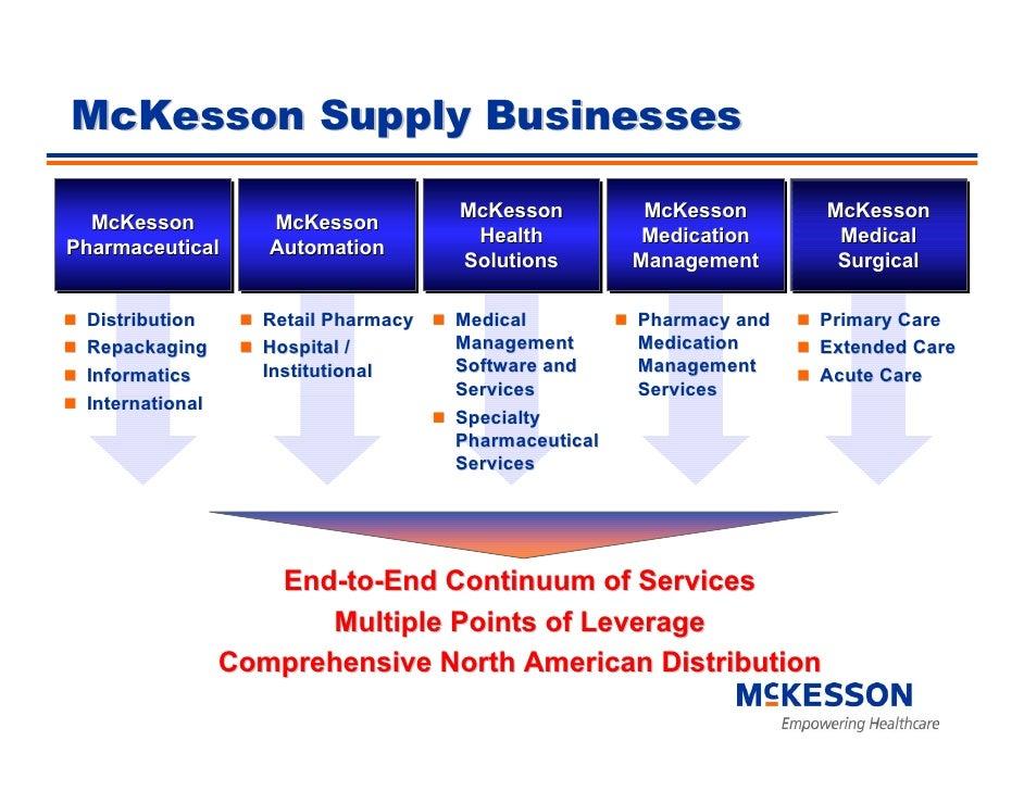 McKesson Supply Businesses                                        McKesson          McKesson      McKesson                ...
