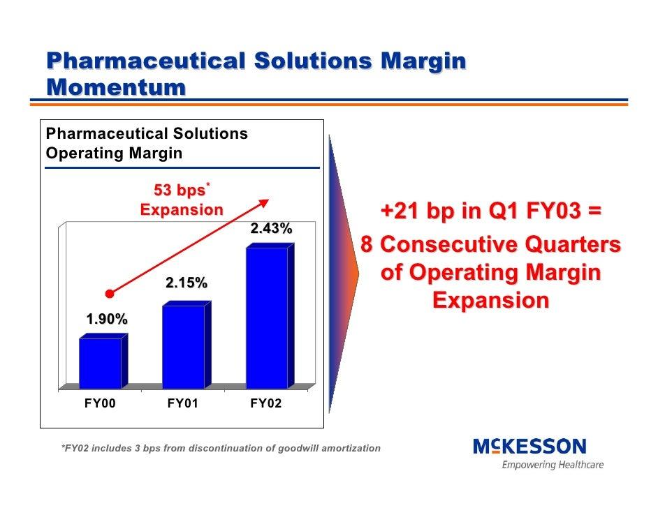 Pharmaceutical Solutions Margin Momentum Pharmaceutical Solutions Operating Margin                    53 bps*             ...