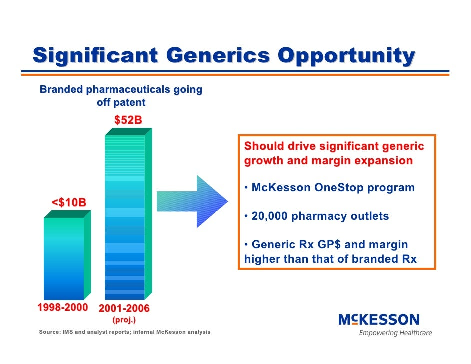 Significant Generics Opportunity Branded pharmaceuticals going           off patent                          $52B         ...