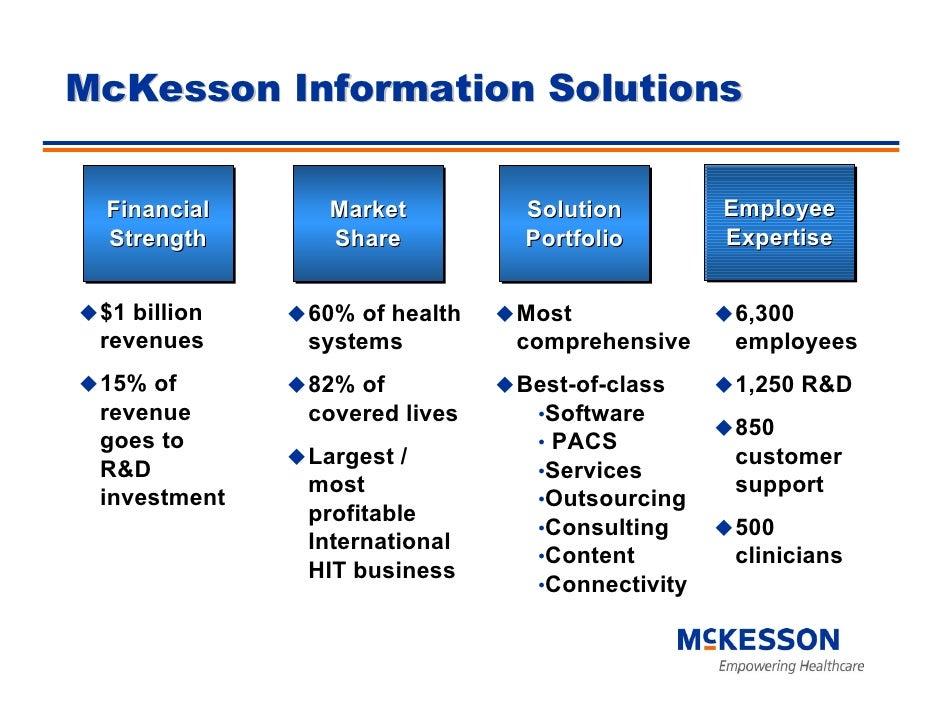 McKesson Information Solutions                                                  Employee  Financial     Market         Sol...