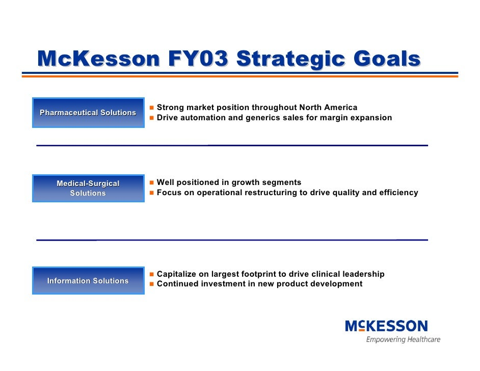 McKesson FY03 Strategic Goals                             Strong market position throughout North America Pharmaceutical S...