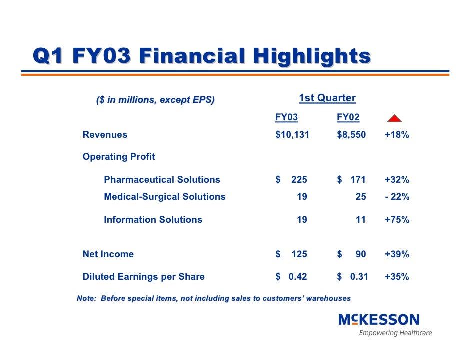 Q1 FY03 Financial Highlights                                                               1st Quarter         ($ in milli...