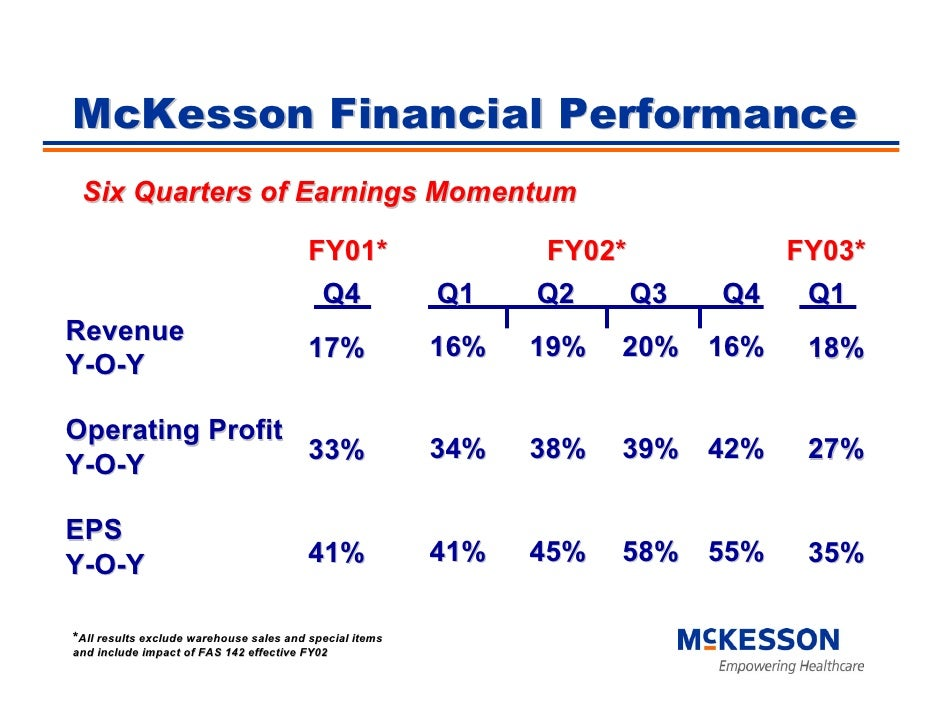 McKesson Financial Performance  Six Quarters of Earnings Momentum                                          FY01*          ...