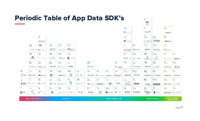 Mau vegas 2016 what makes a winning mobile data strategy periodic table of app data sdks urtaz Images