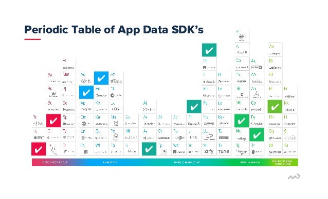 Mau vegas 2016 what makes a winning mobile data strategy periodic table of app data sdks urtaz Image collections
