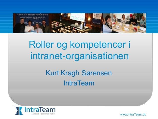 www.IntraTeam.dk Roller og kompetencer i intranet-organisationen Kurt Kragh Sørensen IntraTeam