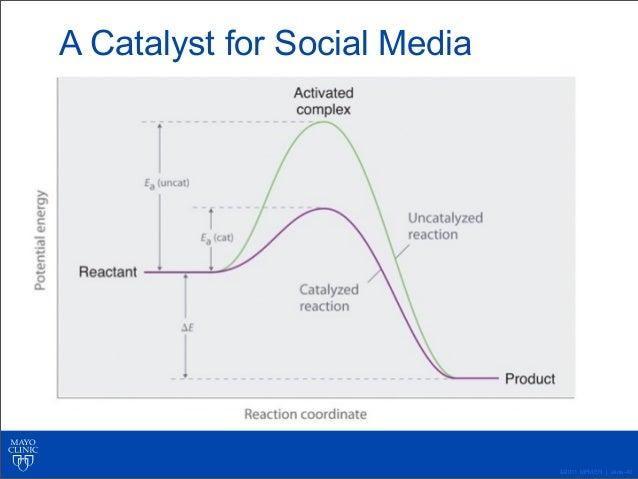 Colon Cancer Alliance Presentation Slide 3