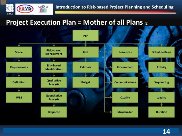 Introduction to Risk-based Project Planning and Scheduling 2016 Project Execution Plan = Mother of all Plans (1) PEP Scope...