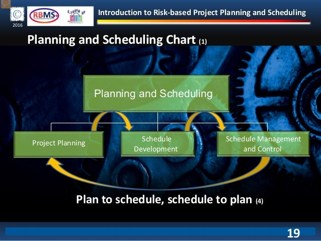 Introduction to Risk-based Project Planning and Scheduling 2016 Planning and Scheduling Chart (1) Planning and Scheduling ...