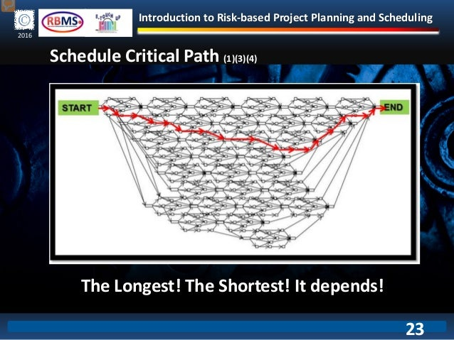 Introduction to Risk-based Project Planning and Scheduling 2016 Schedule Critical Path (1)(3)(4) The Longest! The Shortest...