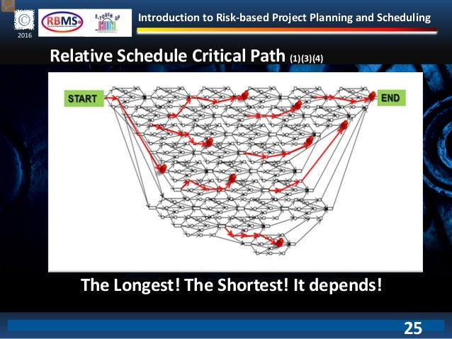 Introduction to Risk-based Project Planning and Scheduling 2016 Relative Schedule Critical Path (1)(3)(4) The Longest! The...
