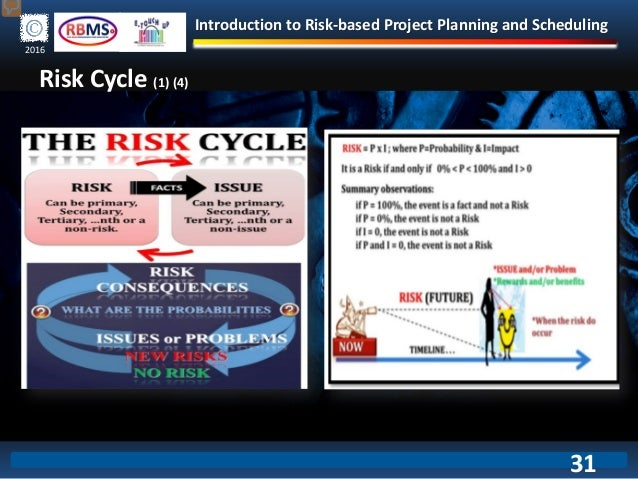 Introduction to Risk-based Project Planning and Scheduling 2016 Risk Cycle (1) (4) 31