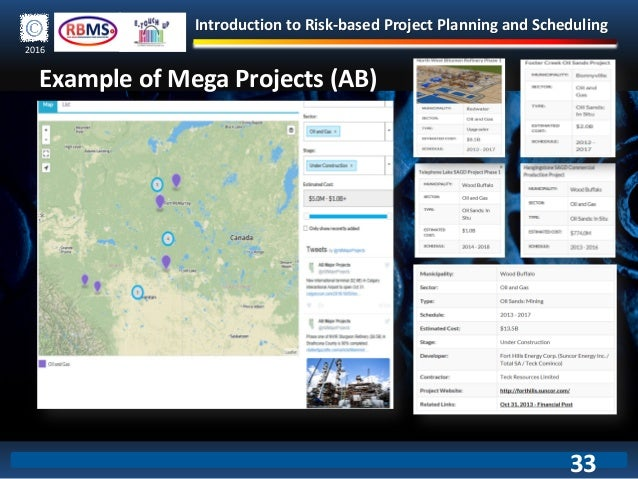 Introduction to Risk-based Project Planning and Scheduling 2016 Example of Mega Projects (AB) 33