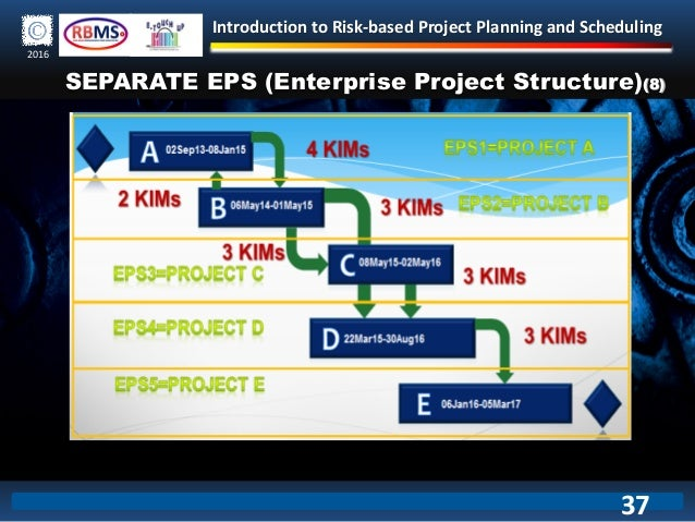Introduction to Risk-based Project Planning and Scheduling 2016 SEPARATE EPS (Enterprise Project Structure)(8) 37
