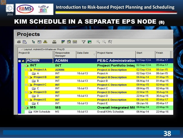 Introduction to Risk-based Project Planning and Scheduling 2016 KIM SCHEDULE IN A SEPARATE EPS NODE (8) 38