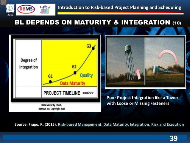 Introduction to Risk-based Project Planning and Scheduling 2016 BL DEPENDS ON MATURITY & INTEGRATION (10) Source: Frago, R...