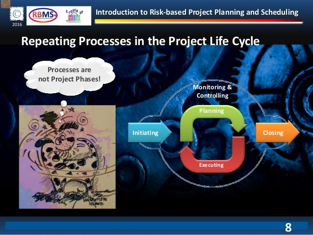 Introduction to Risk-based Project Planning and Scheduling 2016 Repeating Processes in the Project Life Cycle Monitoring &...
