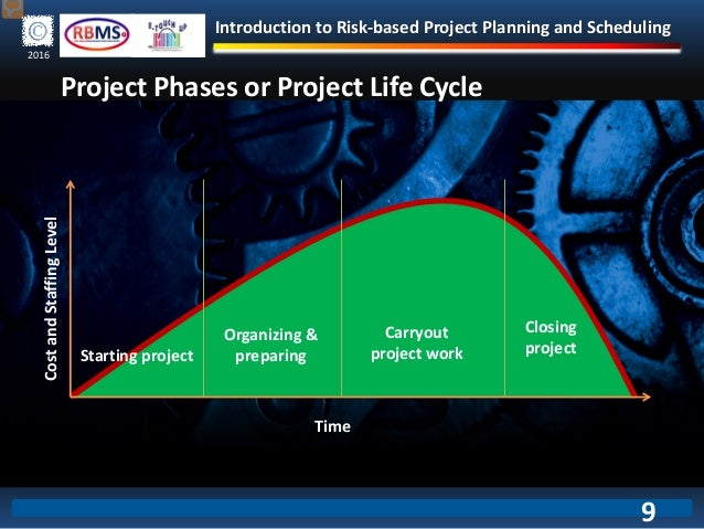 Introduction to Risk-based Project Planning and Scheduling 2016 Project Phases or Project Life Cycle Starting project Orga...