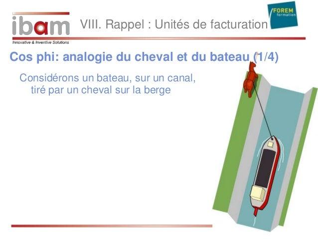 101129 Ibam Formation Liberalisation Electricit 233 Belgique