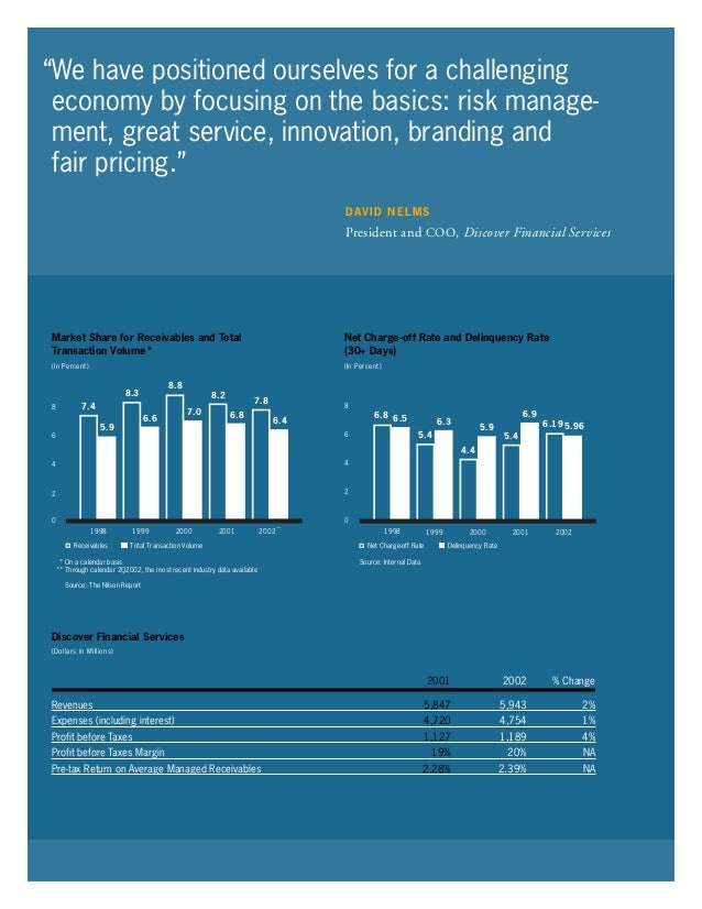 2001 2002 % Change Revenues 5,847 5,943 2% Expenses (including interest) 4,720 4,754 1% Profit before Taxes 1,127 1,189 4%...