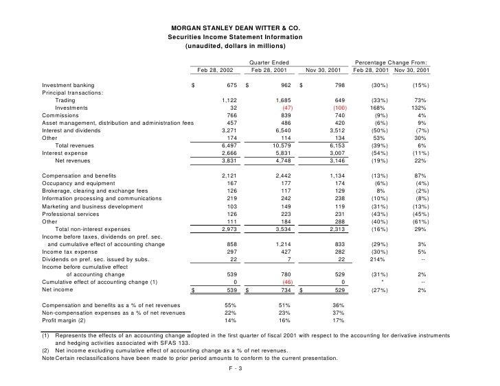 Morgan Stanley Earnings Archive2002 1st