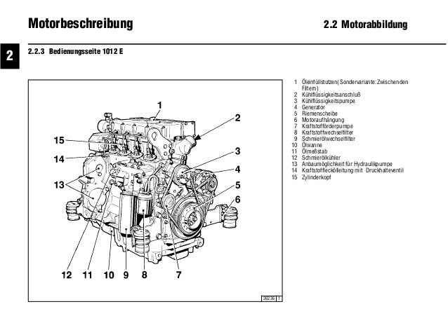 Berühmt Automotor Diagramm Beschriftet Fotos - Elektrische ...