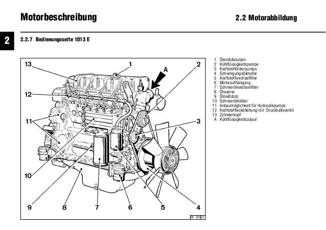 Nett Automotor Diagramm Beschriftet Fotos - Die Besten Elektrischen ...