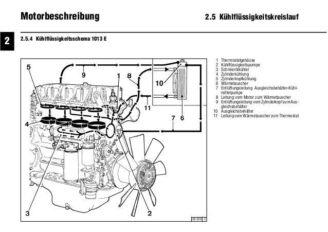 Manual Motor Diesel 1012-1013