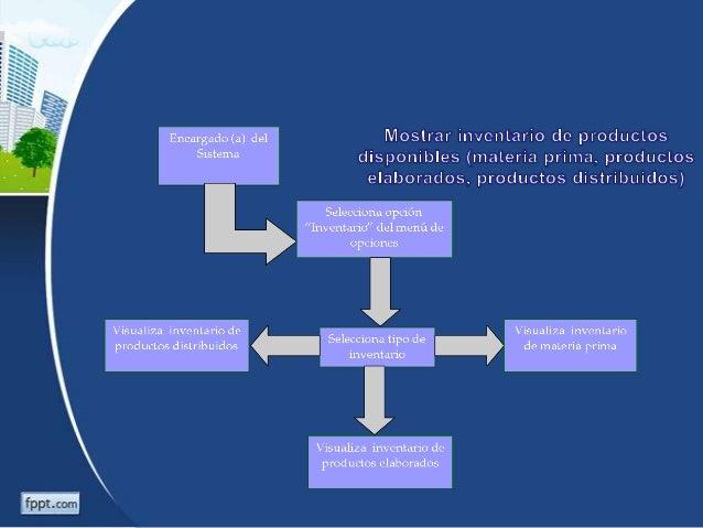 Diseño de un Sistema de Información