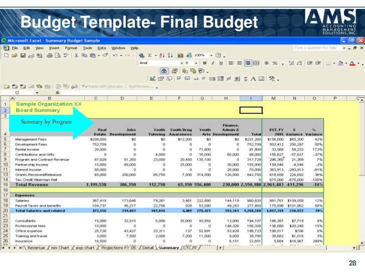 Pretty budget preparation template pictures budget for Budget preparation template