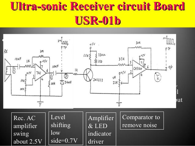 Autonomous Robotics Based On Simple Sensor Inputs