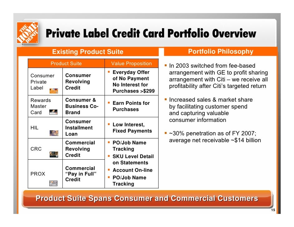 Home depot credit card free most wisconsin banks are awaiting more amazing private label credit card with home depot credit card reheart Gallery