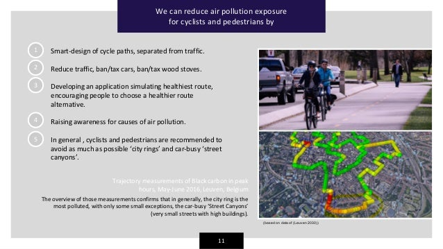 Big Data LDN 2018: BUILDING AN AIR QUALITY ROUTE APP FOR