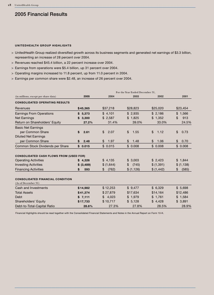 payment summary annual report pdf