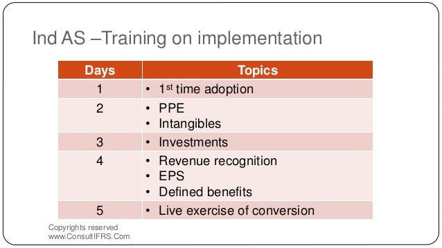 ifrs implementation in nigeria Optimising the benefits of ifrs transition in nigeria pwc nigeria's ifrs transition cost survey report introduction ifrs has equally resulted in better accountability on operations and investments as is known, investors  how do we sustain ifrs implementation costlier or requiring more effort to.