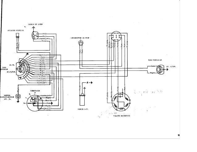 manual de usuario lambretta200 jet