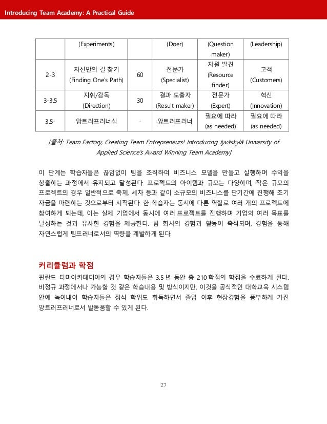 27 Introducing Team Academy: A Practical Guide (Experiments) (Doer) (Question maker) (Leadership) 2-3 자신만의 길 찾기 (Finding O...