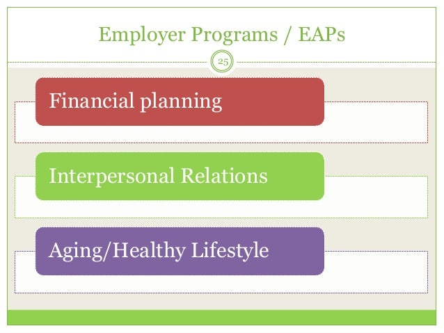 a description of employee assistance programs eaps Answer: the employee assistance professionals association (eapa) is the world's largest, oldest, and most respected membership organization for employee assistance professionals with nearly 5,000 members in over 30 countries around the globe, eapa is the world's most relied upon source of information and support for and about the employee.