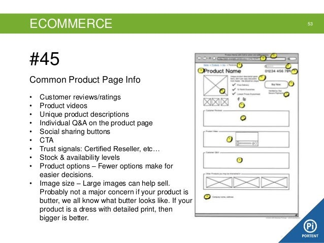 ECOMMERCE  #45 Common Product Page Info • • • • • • • • • •  Customer reviews/ratings Product videos Unique product descri...